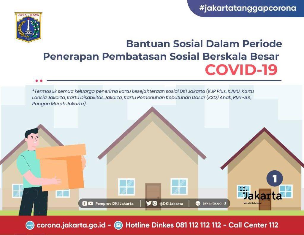 Penyaluran Bantuan Sosial Untuk Warga DKI Jakarta
